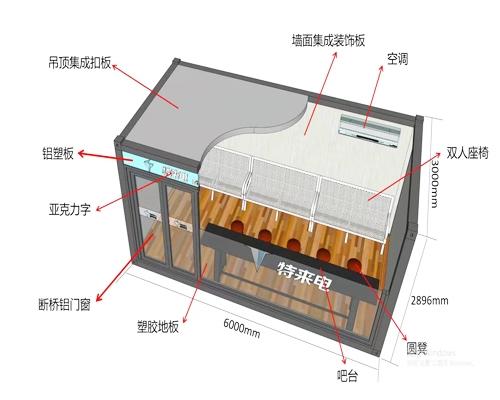 内蒙古活动板房